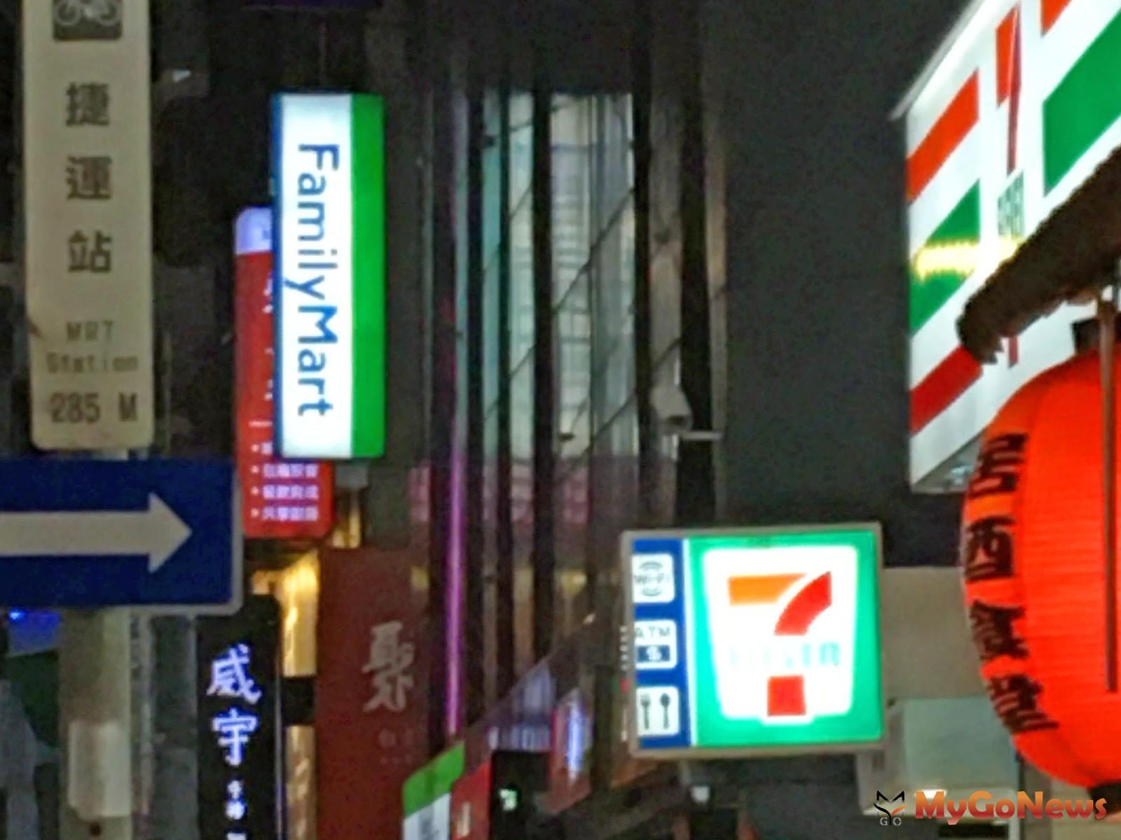 友鄰生活機能,以「便利商店」拔得第一,第二名是「捷運站」,第三名「量販店、大賣場、超市」(圖:中信房屋) MyGoNews房地產新聞 市場快訊