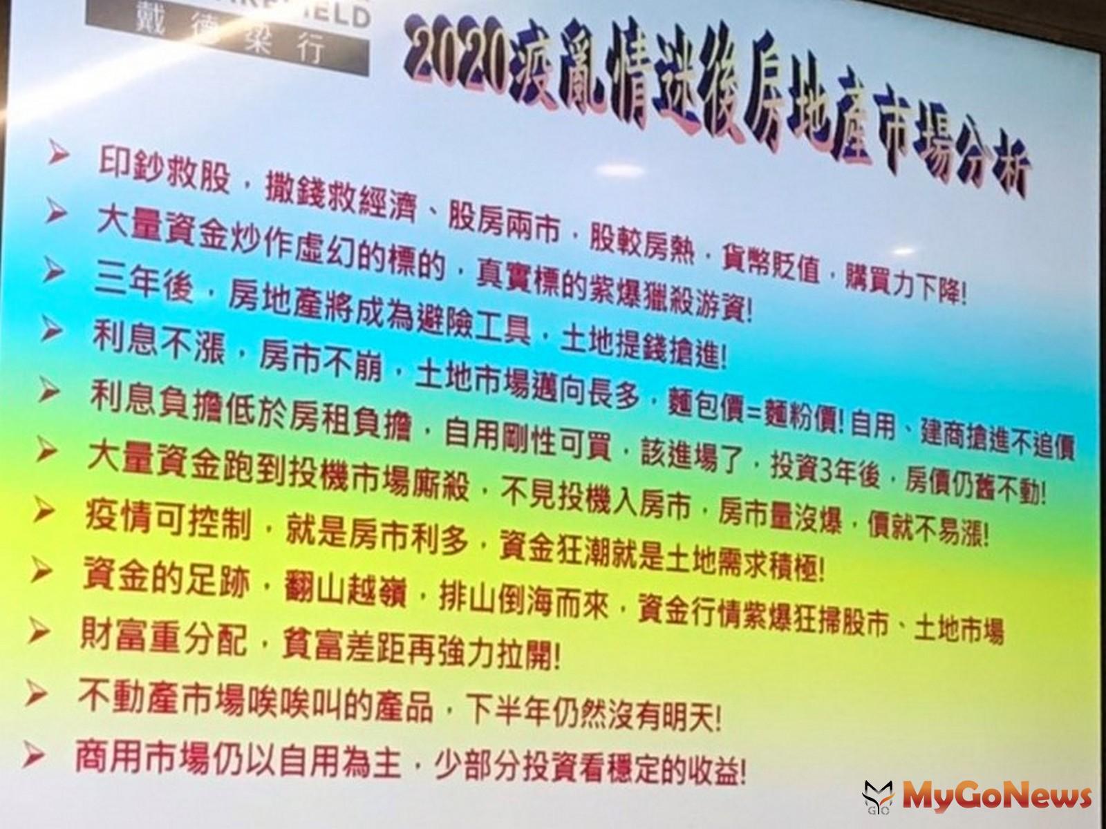 MyGoNews房地產新聞 趨勢報導