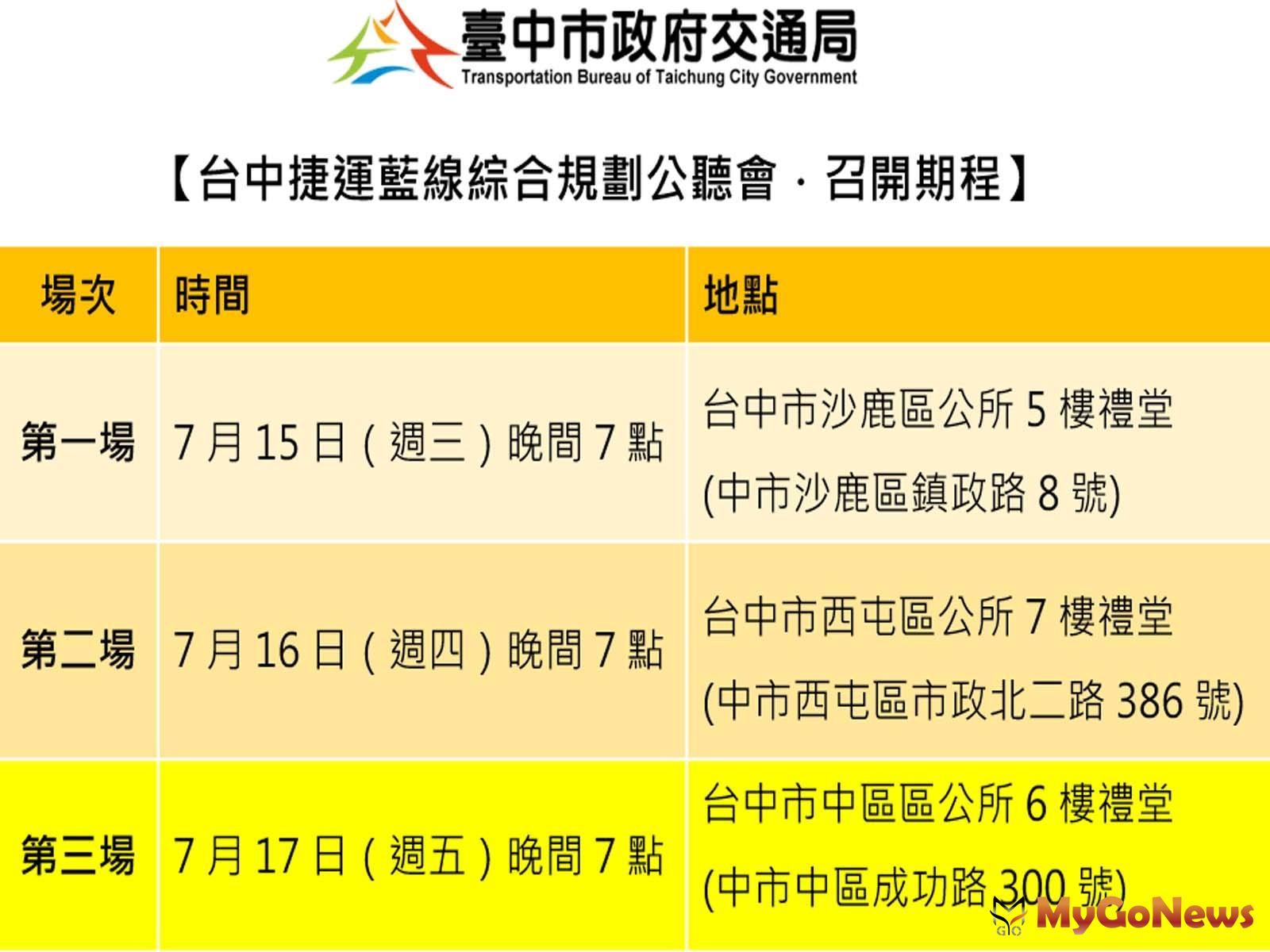 「台中捷運藍線綜合規劃公聽會」7/15起連辦三場 MyGoNews房地產新聞 區域情報