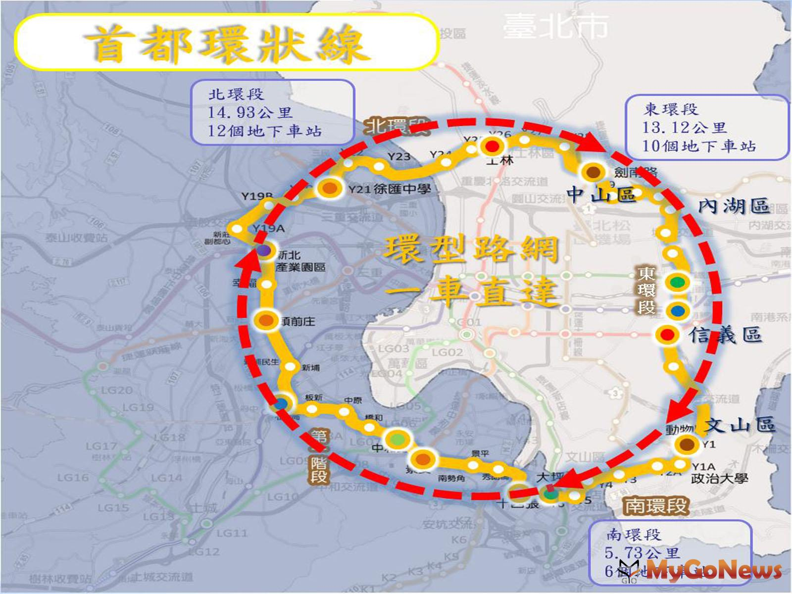 東環段基本設計啟動,首都環狀線成環願景又邁進一步(圖:台北市政府) MyGoNews房地產新聞 區域情報