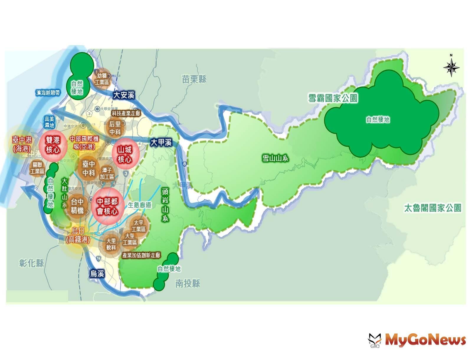 台中市國土計畫審議通過,2021年4月30日前實施(圖:台中市政府) MyGoNews房地產新聞 區域情報