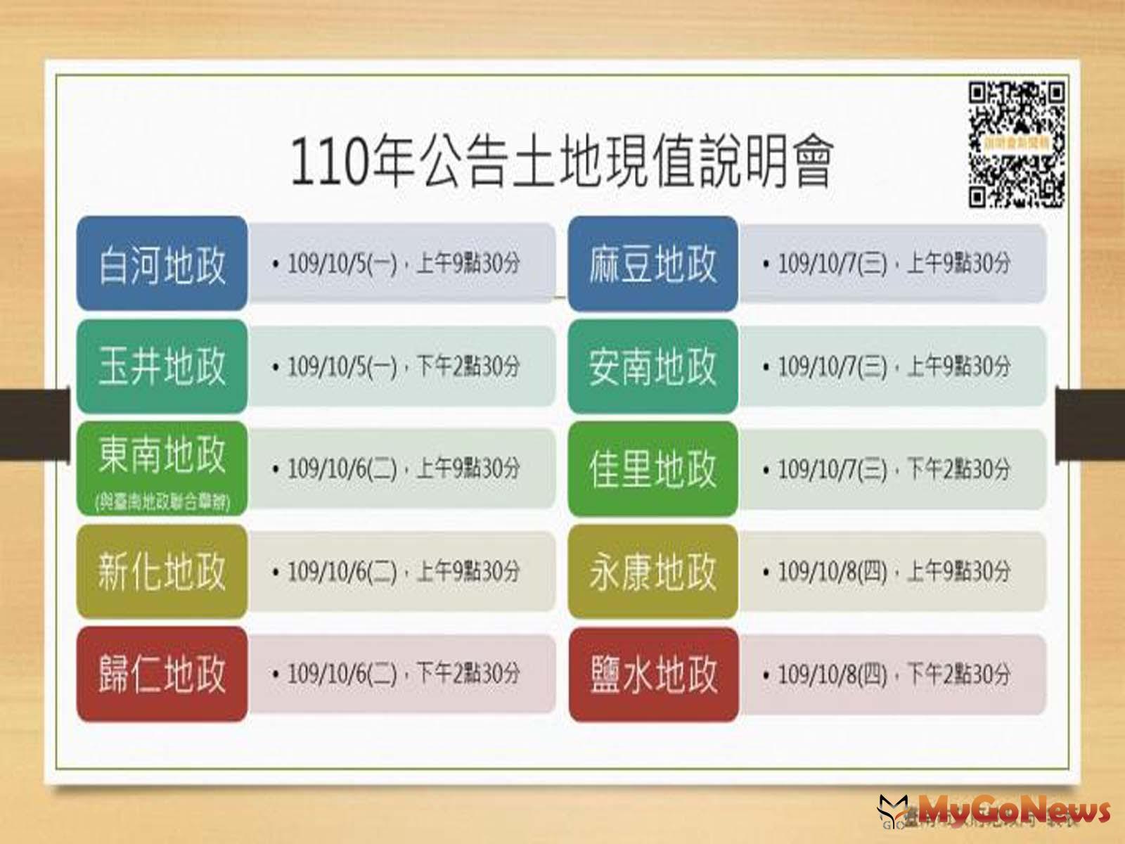 台南市2021年公告土地現值作業說明會正式開跑,訂於2020年10月5日至8日於各地政事務所召開(圖:台南市政府) MyGoNews房地產新聞 區域情報