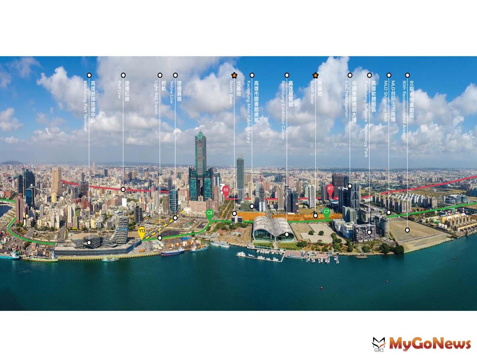 亞灣特貿三都市計畫公展參考台北南港大計畫發展模式採「公辦都更、增加住宅比例」雙管齊下(圖/高雄市政府) MyGoNews房地產新聞 區域情報