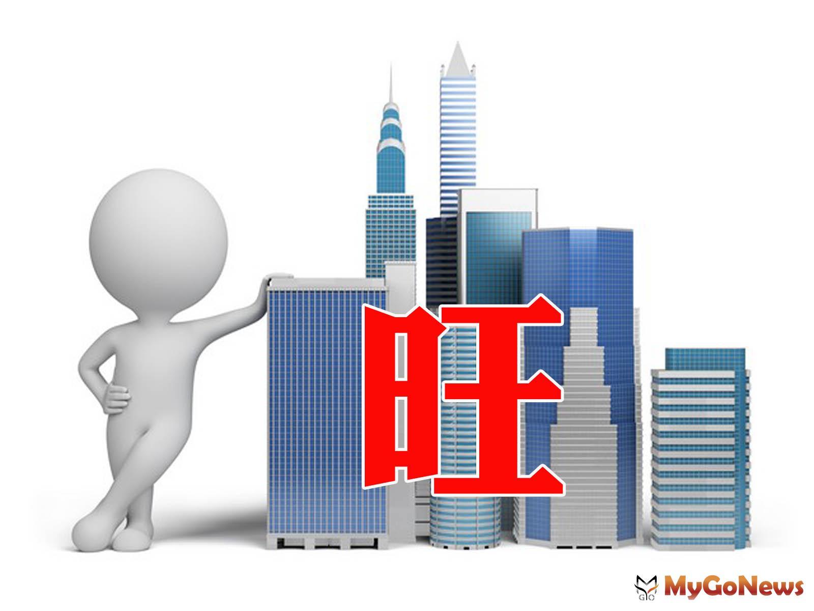 台灣房屋:網友票選2020房市代表字-「旺」 MyGoNews房地產新聞 市場快訊