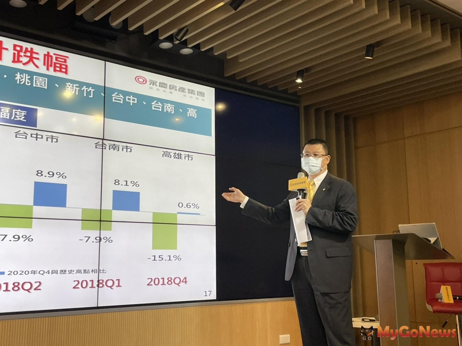 葉凌棋:打炒房!改變房價預期,房價漲幅將趨緩 MyGoNews房地產新聞 趨勢報導