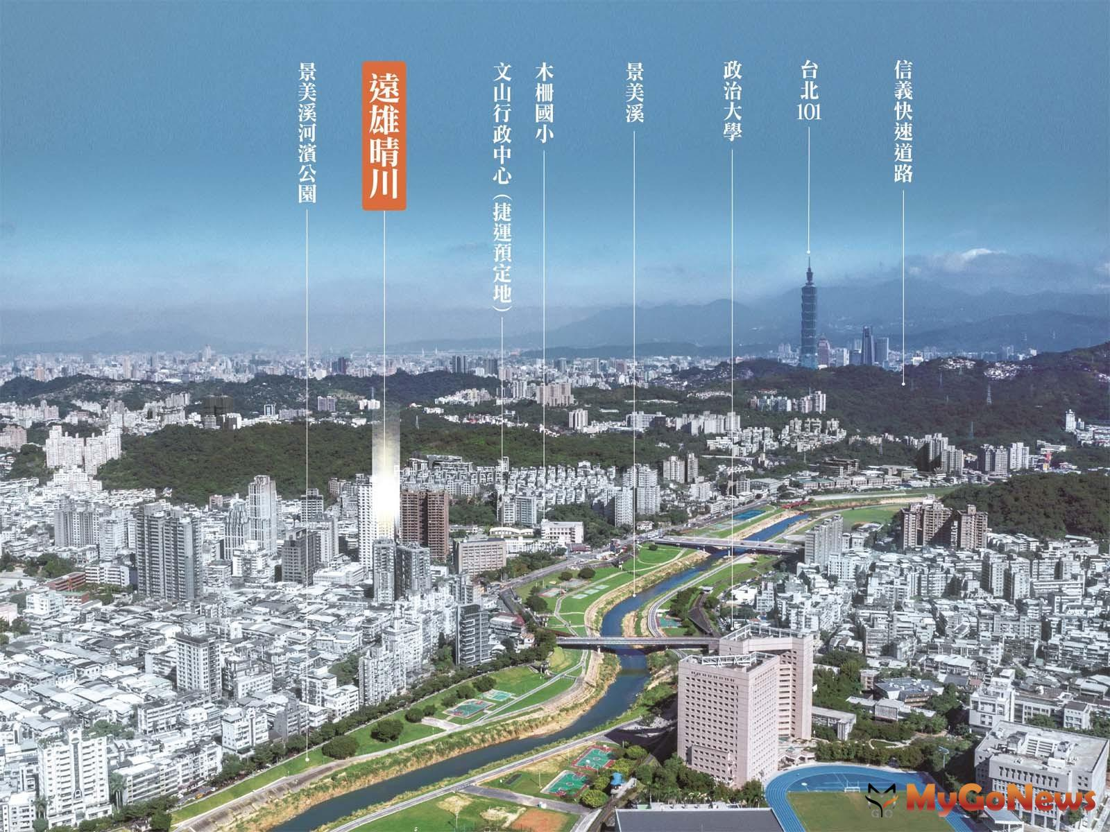 「遠雄晴川」位居交通優勢,未來還有南環捷運等利多議題(圖/業者提供) MyGoNews房地產新聞 熱銷推案