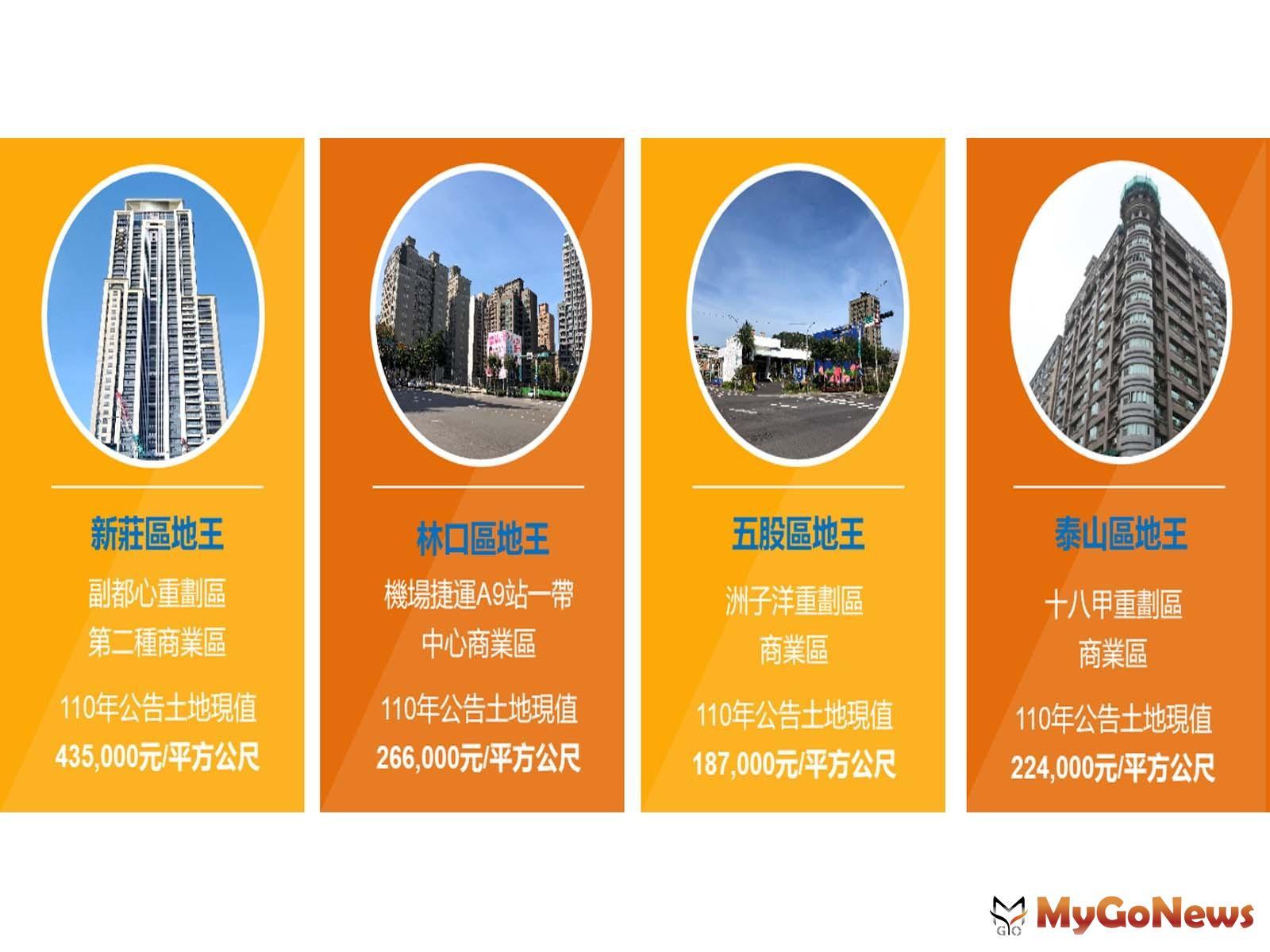 2021年新林五泰地王大公開(圖/新北市政府) MyGoNews房地產新聞 區域情報