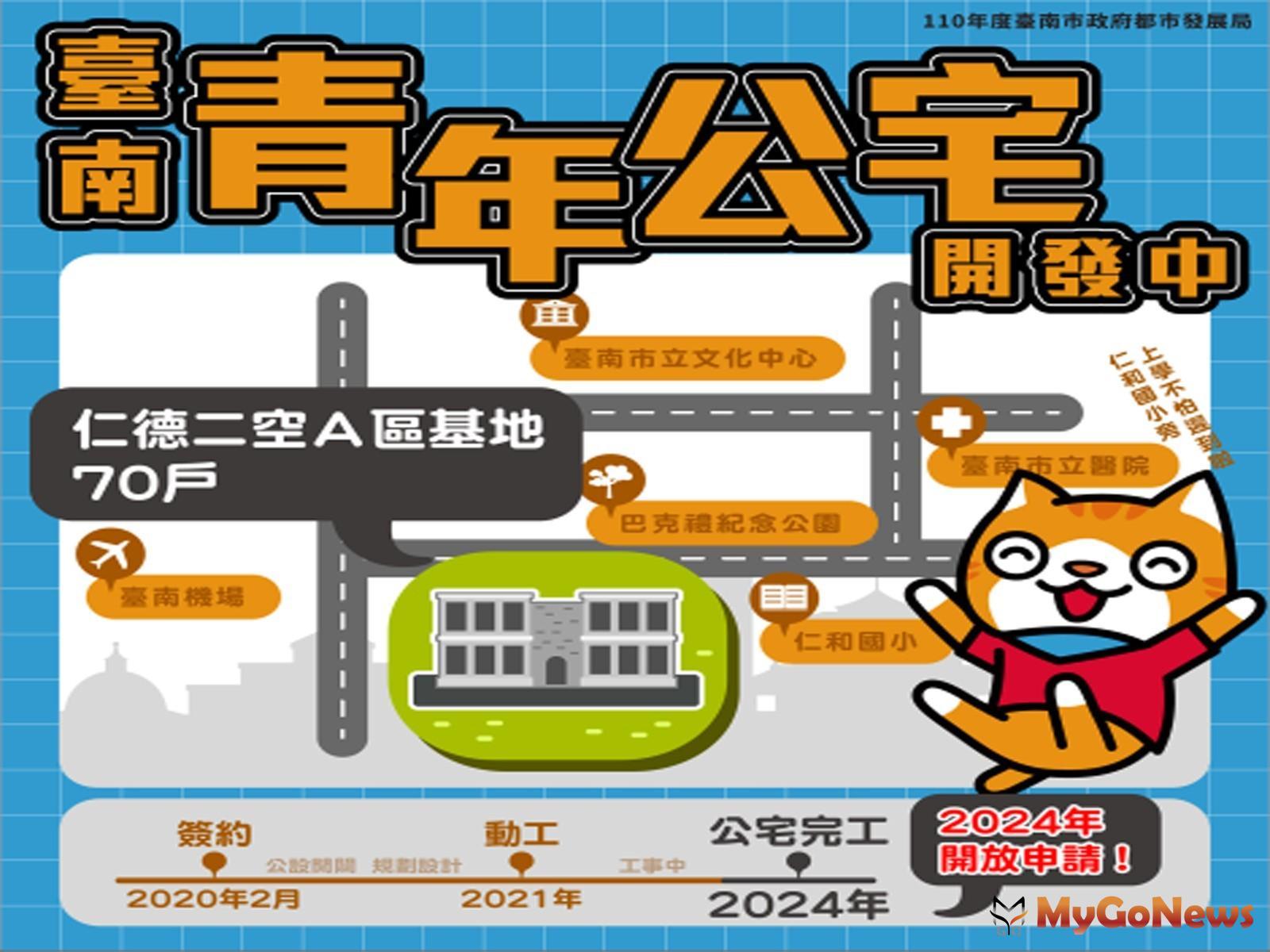 維護居住正義,台南市青年公宅幫助市民輕鬆成家(圖/台南市政府) MyGoNews房地產新聞 區域情報