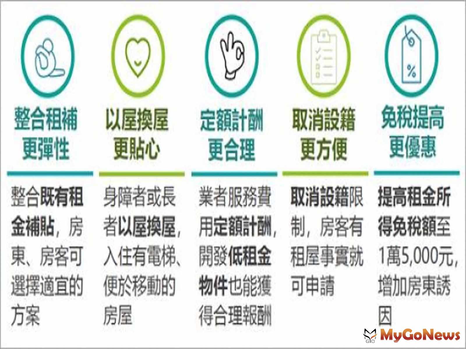 包租代管3.0大躍進,整合租金補貼、提升租賃服務品質(圖/營建署) MyGoNews房地產新聞 市場快訊