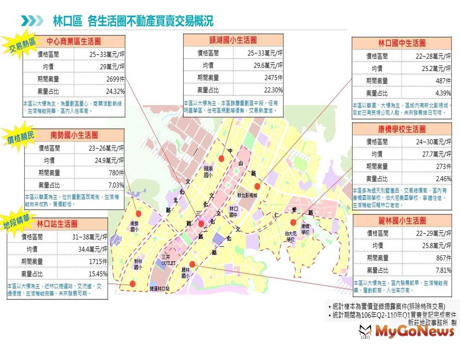 防疫!房易!宅在家看林口(圖/新北市政府) MyGoNews房地產新聞 區域情報