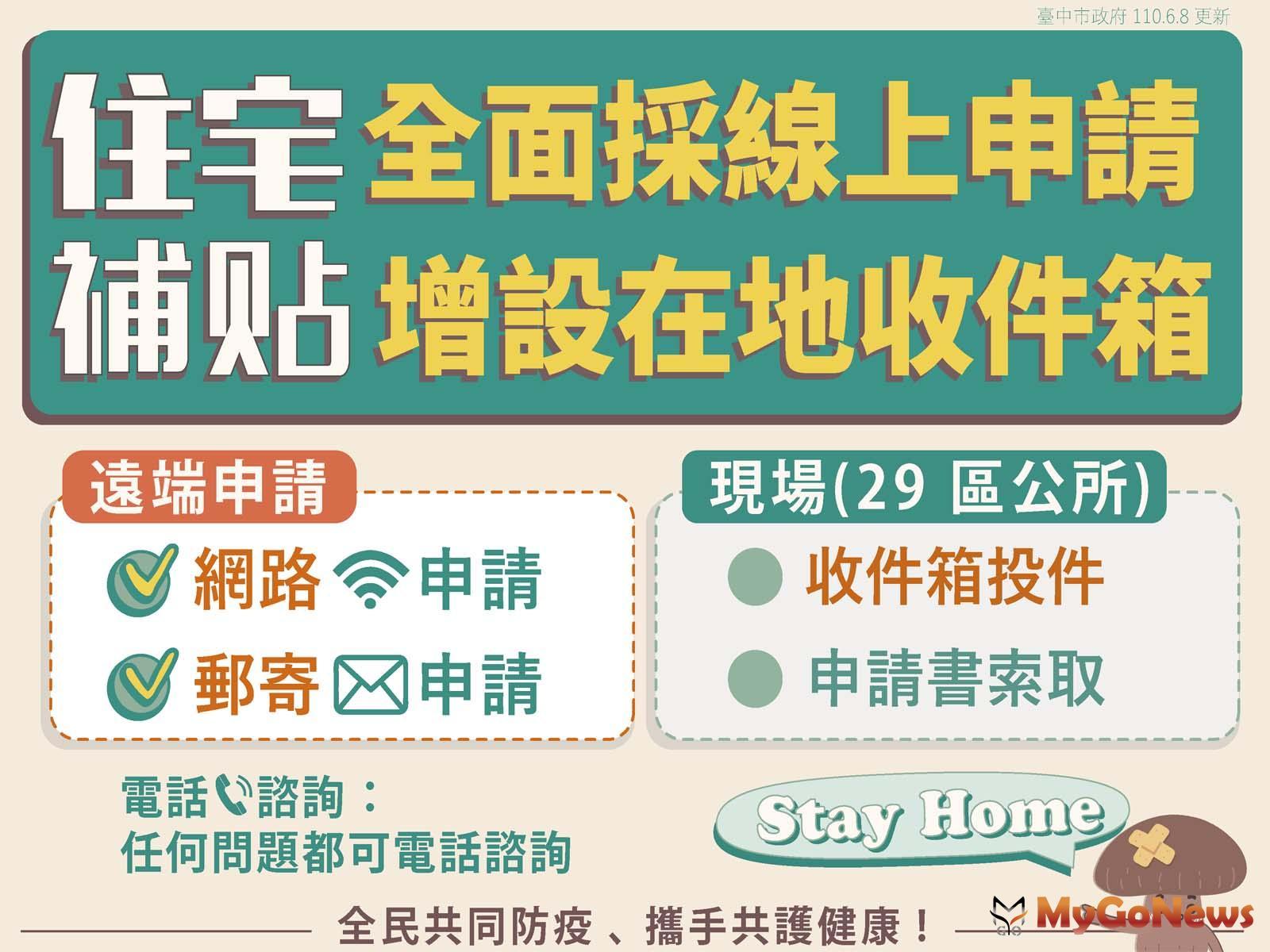 配合防疫 中市住宅補貼提供線上申請並加設收件箱(圖/台中市政府) MyGoNews房地產新聞 區域情報
