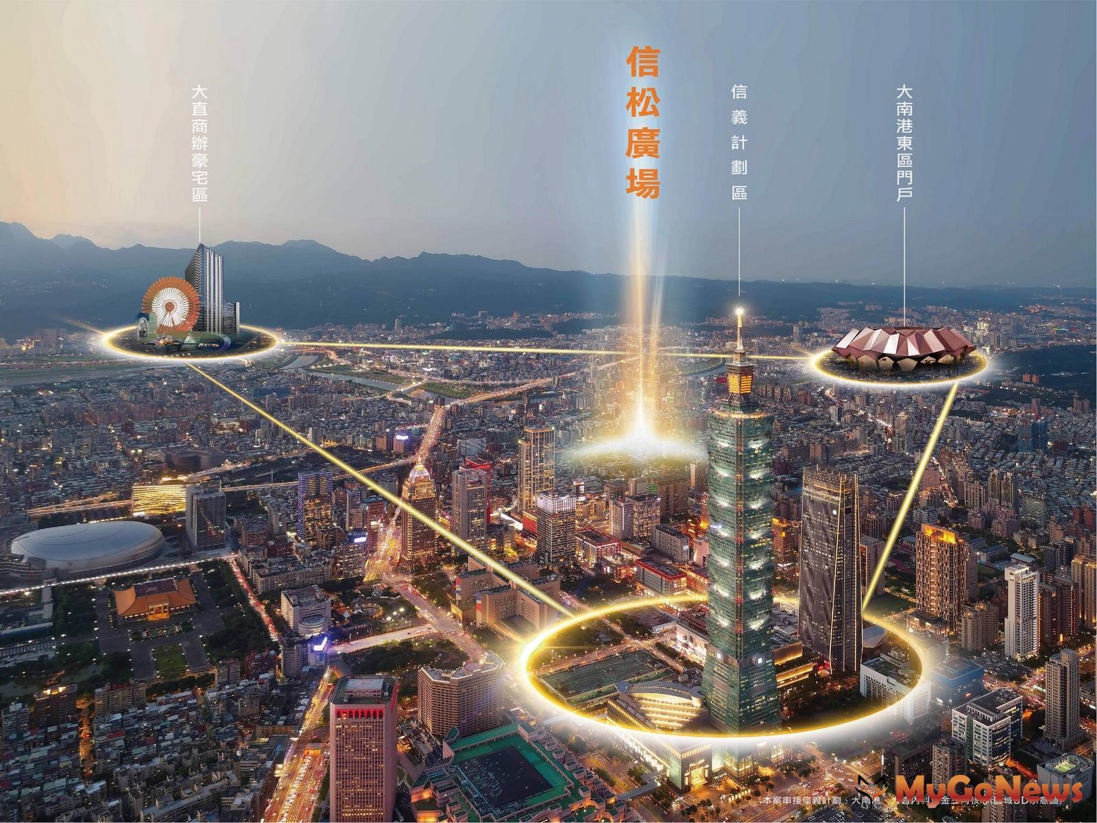 本案串接信義計劃、大南港、大直內科黃金三角核心(區域3D示意圖)。(圖/業者提供) MyGoNews房地產新聞 熱銷推案