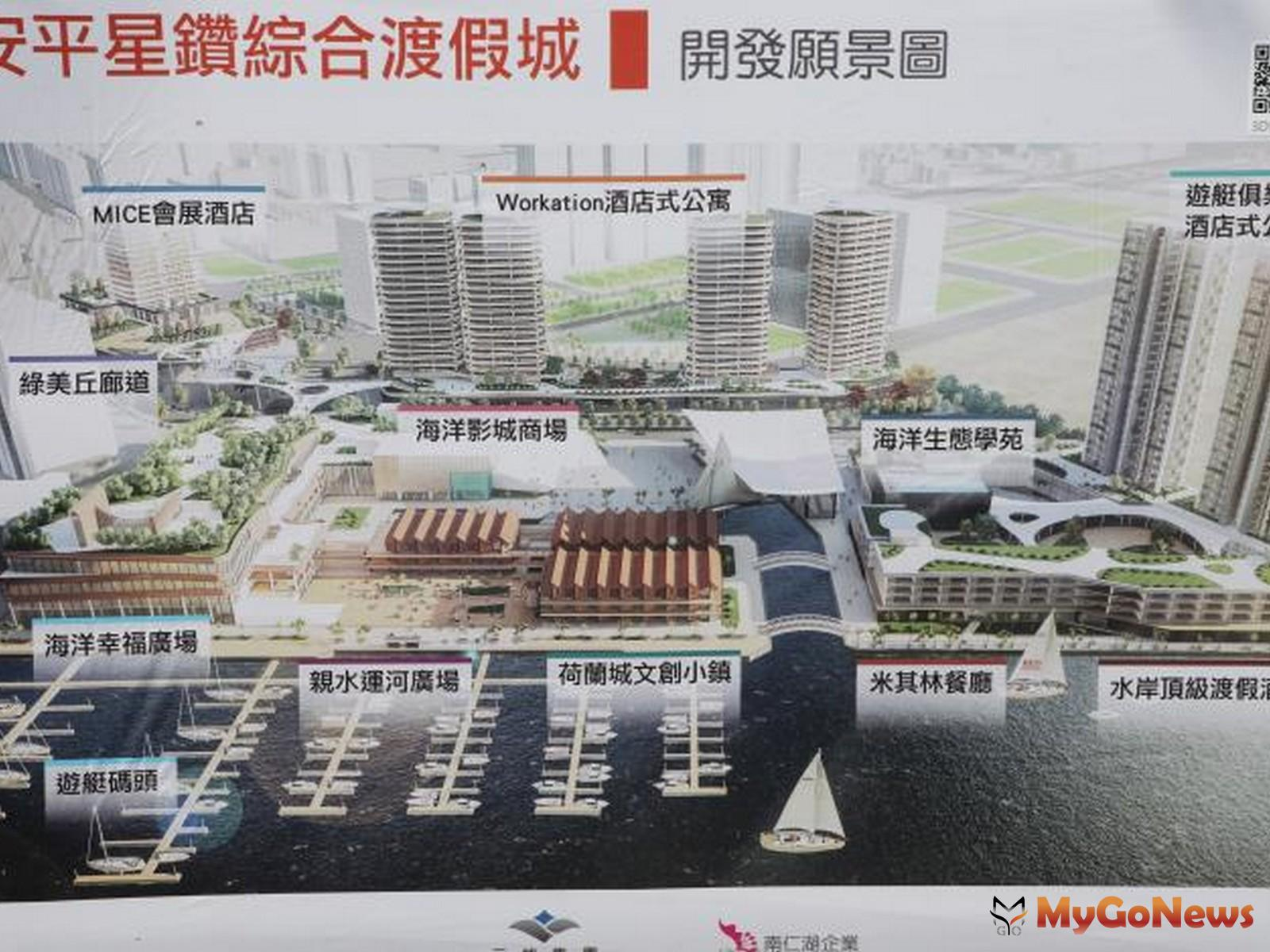 「安平港水岸複合觀光遊憩區」將分五期興建,投資金額103.4億元,預估2024年動工、2027年起逐年開幕營運(圖/台南市政府) MyGoNews房地產新聞 區域情報