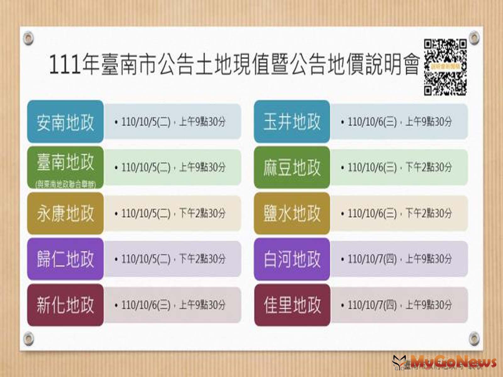 台南市2022年公告土地現值暨公告地價作業說明會正式開跑(圖/台南市政府) MyGoNews房地產新聞 區域情報