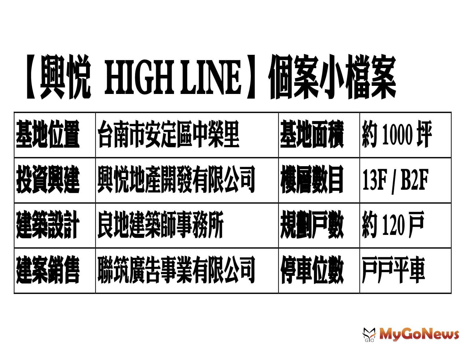 【興悅 HIGH LINE】個案小檔案 MyGoNews房地產新聞 熱銷推案