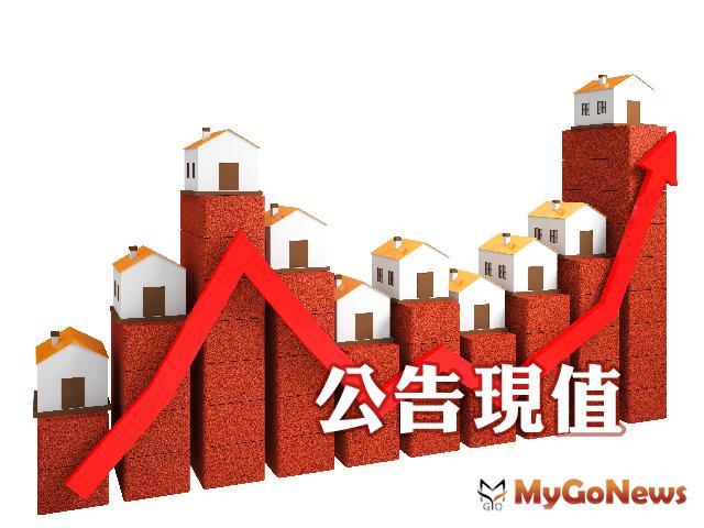 2021年公告土地現值評議完成 新北上漲1.83% MyGoNews房地產新聞 區域情報