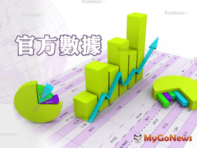 第3季房市交易量,板橋持平、土城增加 MyGoNews房地產新聞 區域情報