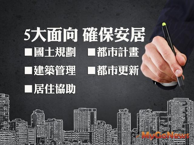 921地震20年 內政部:從5大面向確保安居 MyGoNews房地產新聞 安全家居