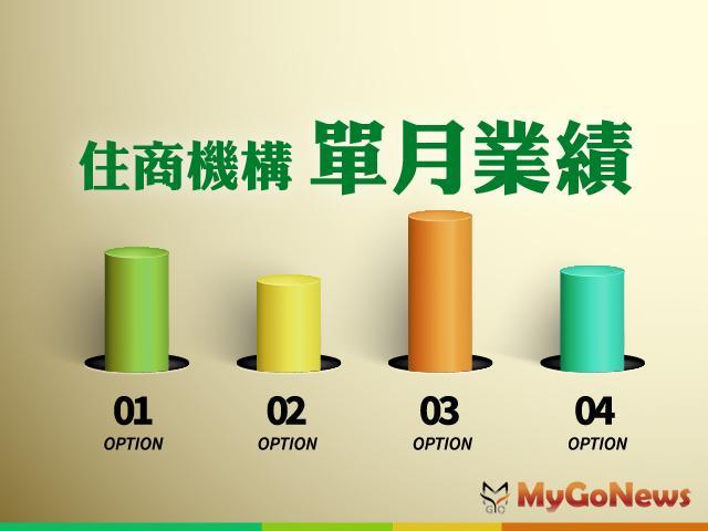 買盤穩健,全台買氣小增0.6%,熱錢豐沛,市場喜迎第四季 MyGoNews房地產新聞 市場快訊