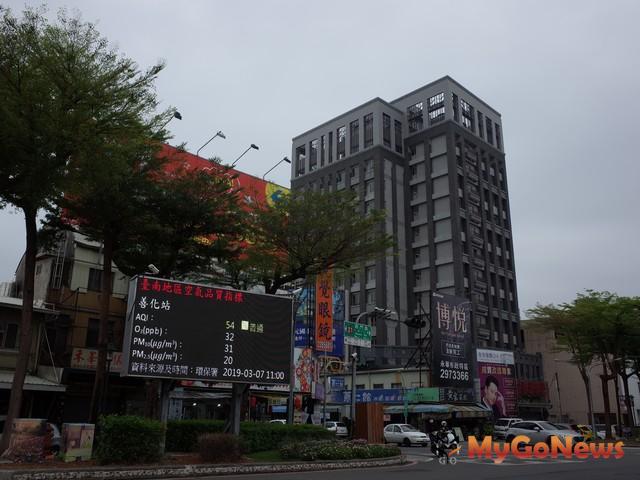 最新調查!看跌房價比例續收斂,高雄、台南相對樂觀 MyGoNews房地產新聞 市場快訊