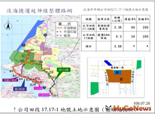 「淡海新市鎮輕軌捷運G04車站周邊土地整體開發規劃」將帶動新市鎮加速發展(圖:內政部營建署) MyGoNews房地產新聞 區域情報
