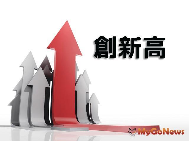 7年新高!六都2020買賣移轉25萬棟 MyGoNews房地產新聞 市場快訊