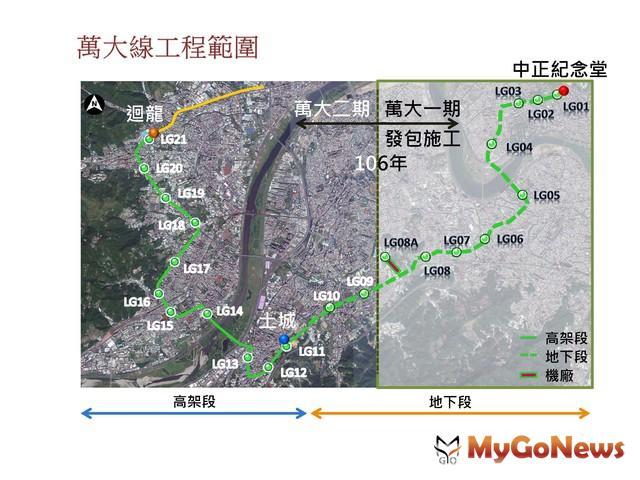 捷運萬大線2車站站名變更 MyGoNews房地產新聞 區域情報