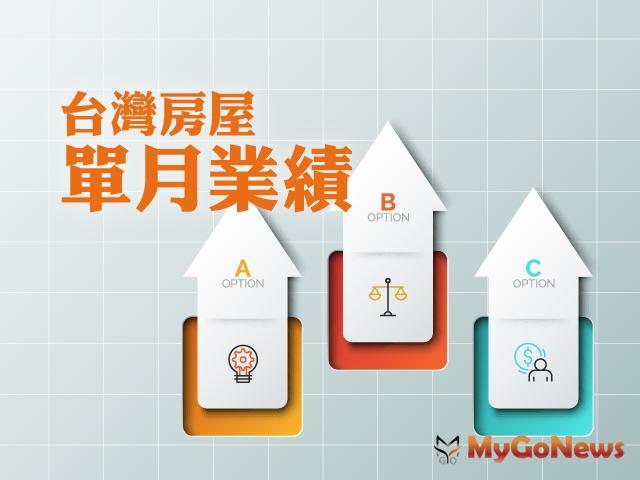 屋主守價買家難追,11月價增量縮,七都交易量月增2.1%,年增5.9%  MyGoNews房地產新聞 市場快訊