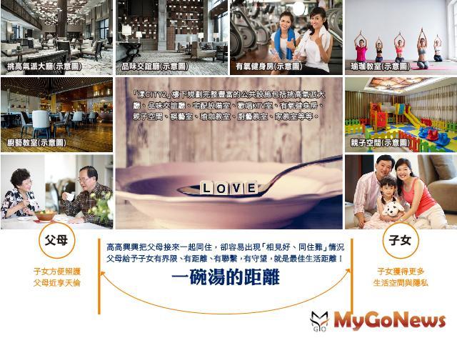 達麗「漾CITY2」首購、換屋、新二代宅,高端豐富完善公設配置 MyGoNews房地產新聞 專題報導