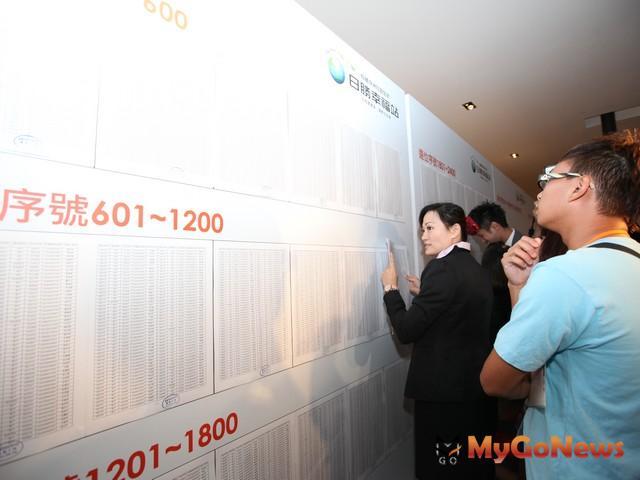 合宜住宅抽籤往往吸引大批民眾參與 MyGoNews房地產新聞 市場快訊