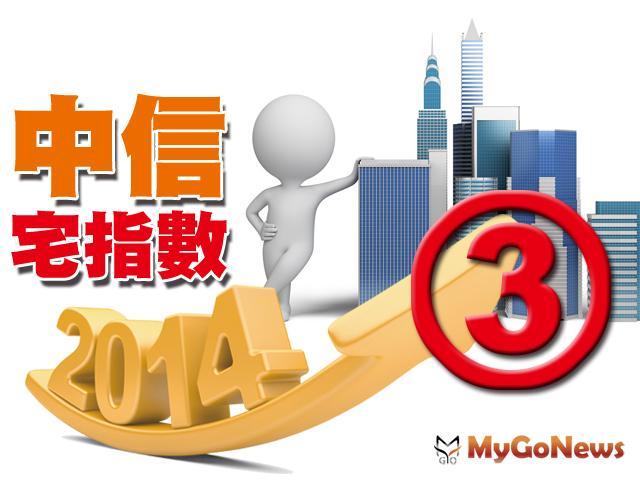 有36.1%民眾認為2014年房價會下跌,16.6%的民眾則認為2014年房價將持平 MyGoNews房地產新聞 趨勢報導