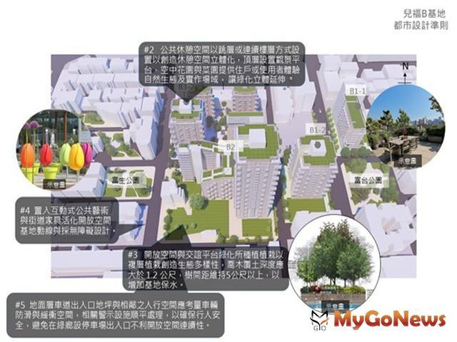 讓兒福中心再存續下個50年,兒福B1-1案開創都更再生價值,兒福B基地周邊整體空間發展構想。(圖:國家住都中心) MyGoNews房地產新聞 市場快訊