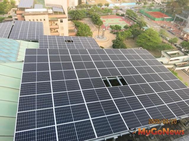 台鐵積極推動建物屋頂招標設置太陽光電已達17.15百萬瓦 MyGoNews房地產新聞 市場快訊