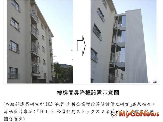 提升高齡社會生活品質,內政部鼓勵老舊公寓增設電梯 MyGoNews房地產新聞 市場快訊