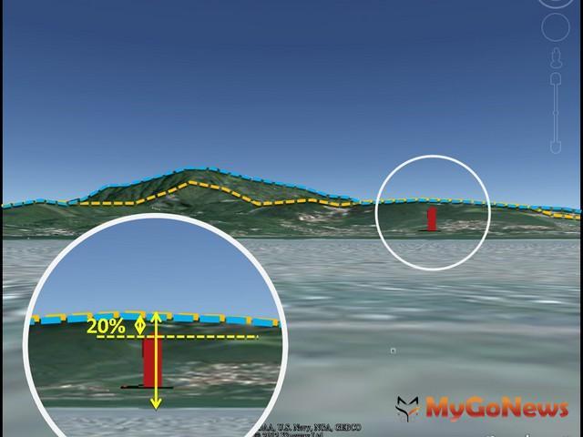 「視覺模擬」應符合細部計畫「保留基地後側自然天際線20%高度不受建築物遮蔽」的規定。(圖:新北市政府) MyGoNews房地產新聞 市場快訊