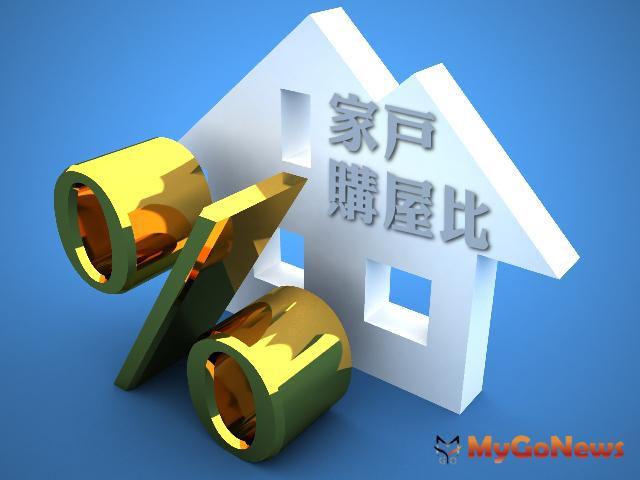 六都這邊最會買,桃園每百戶有5戶人家買房,價高買氣不減,台北市家戶購屋比直逼3% MyGoNews房地產新聞 市場快訊