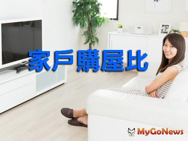 六都家戶購屋比買氣比一比,桃園、台中最強勁,人口成長帶買氣,每100戶中1戶買房 MyGoNews房地產新聞 市場快訊