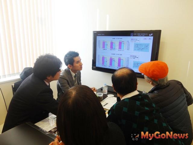 日本信義2015成交件數、總銷金額創新高,赴日置產逾百億,關西成投資亮點(圖:信義房屋不動產株式會社) MyGoNews房地產新聞 Global Real Estate