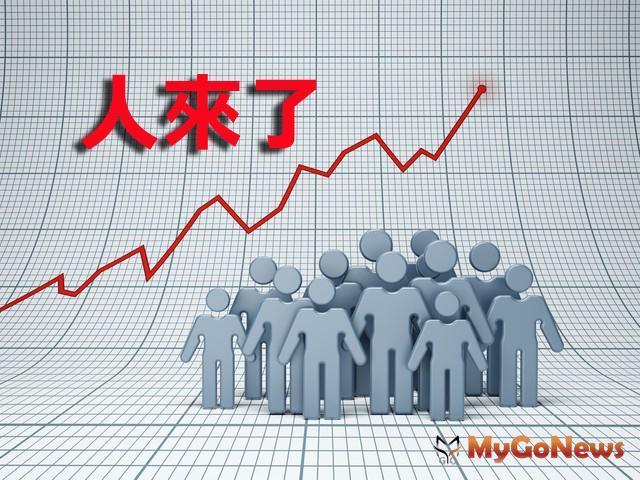 新北市2020年人口增加破萬 出生及遷入人數維持正成長 MyGoNews房地產新聞 區域情報