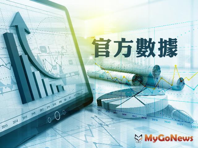 官方數據!桃園9月不動產市場交易「MOM-4.1%,YOY+30.2%」 MyGoNews房地產新聞 區域情報