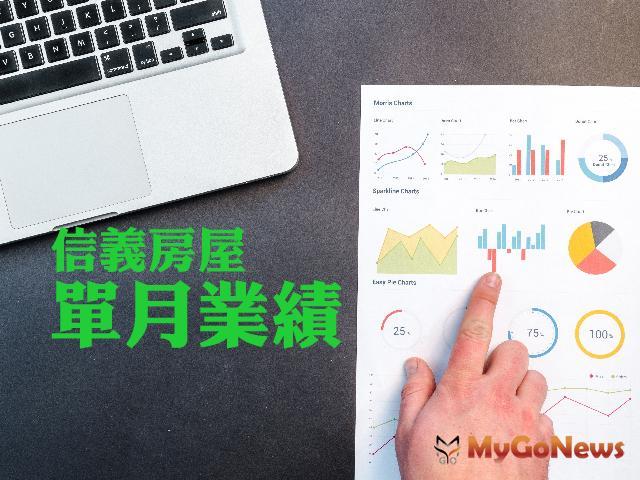 信義6月 房市持續回溫,交易量年、月雙增 MyGoNews房地產新聞 市場快訊