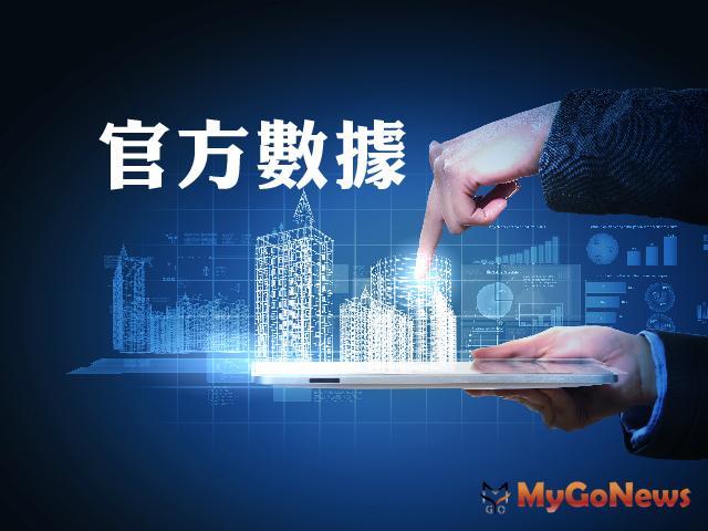 官方統計,台北5月房市量增43.58%,價跌0.98% MyGoNews房地產新聞 區域情報