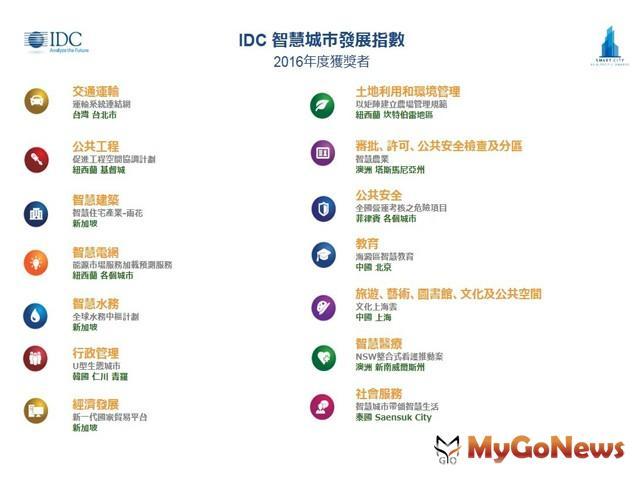 台北市以「運輸系統連結網」榮獲IDC 2016年亞太區智慧城市獎項(圖:台北市政府) MyGoNews房地產新聞 區域情報