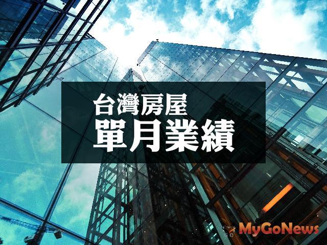 台灣房屋:央行限貸令發威?2月房市慢慢賣 MyGoNews房地產新聞 市場快訊
