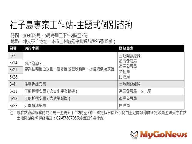 台北市府:社子島專案工作站提供跨局處主題式諮詢服務! MyGoNews房地產新聞 區域情報