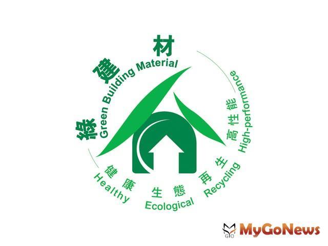 MyGoNews房地產新聞 居家風水